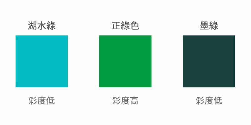 品牌代表色怎麼選擇?3個步驟搞定你的色彩搭配! 彩度 LOGO設計 形象設計 品牌設計 商標設計 品牌色彩