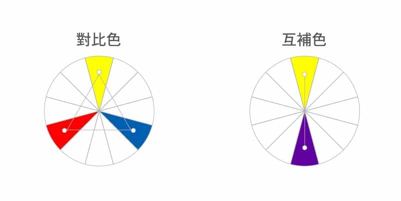色彩配色原則2 LOGO設計 形象設計 品牌設計 商標設計