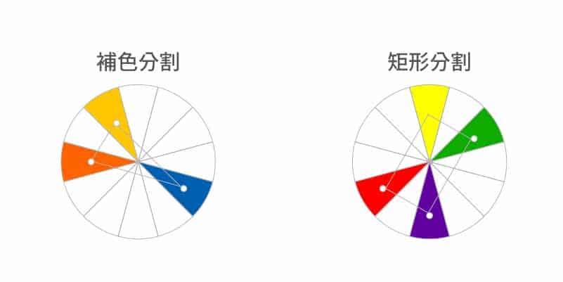 色彩配色原則3 LOGO設計 形象設計 品牌設計 商標設計