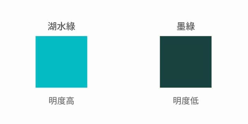 品牌代表色怎麼選擇?3個步驟搞定你的色彩搭配! 明度 湖水綠 墨綠 LOGO設計 形象設計 品牌設計 商標設計 品牌色彩