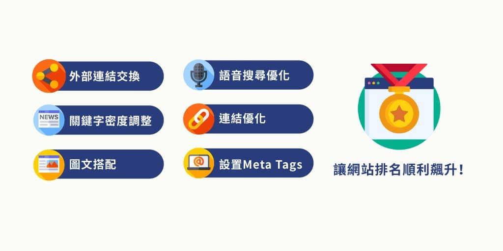 可以運用外部連結交換、調整關鍵字密度、適當地搭配圖文、設置META TAGS,以及優化語音搜索與連結。