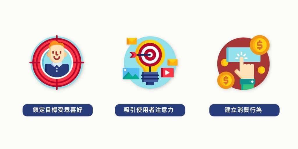 SEO+UX有共同的目標那便是用盡辦法提升網站排名,吸引使用者並與其建立消費行為。