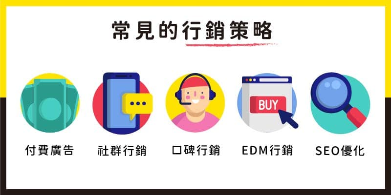 常見行銷策略:付費廣告、社群行銷、SEO優化、EDM行銷、口行銷。