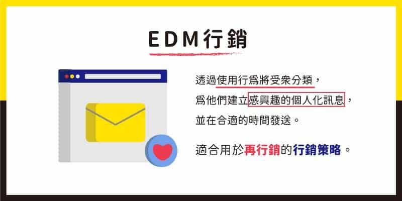 EDM行銷:透過使用者行為將受眾分類,為他們建立感興趣的個人化訊息,並在合適的時間發送。