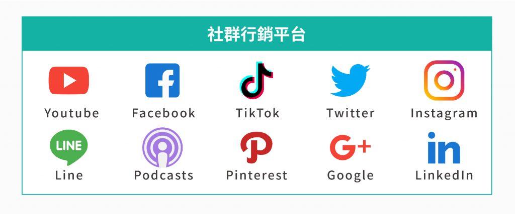 數位行銷中的社群行銷平台:LINE、Youtube、Facebook、Pinterest、Twitter、Podcasts、TikTok、Google、LinkedIn、Instagram。