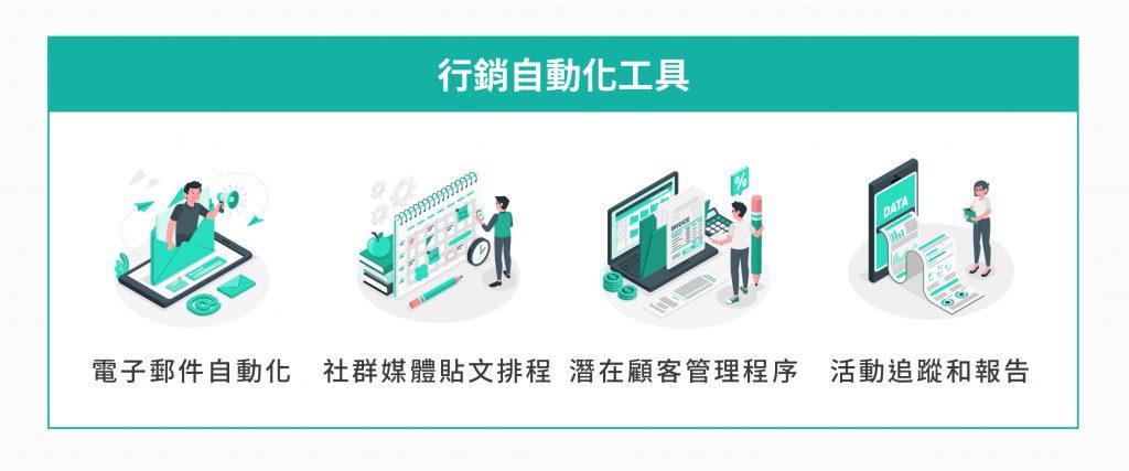 數位行銷 的自動化行銷工具:電子郵件自動化、社群媒體貼文排程、潛在顧客管理程序和活動追蹤和報告。