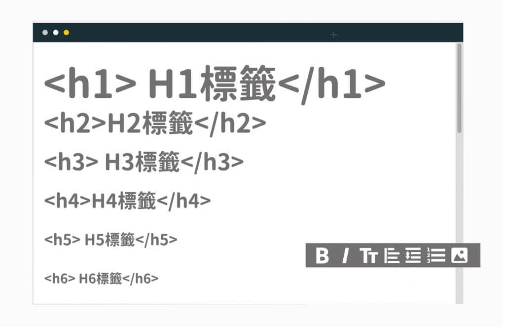 H標籤次序