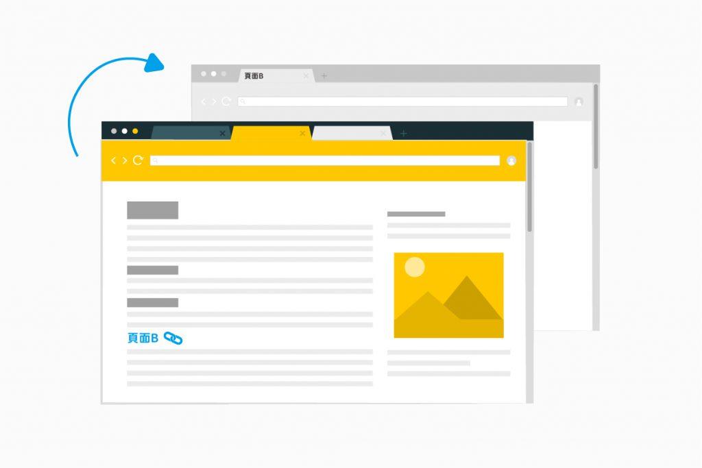 ON-PAGE-SEO內部連結,與相關性高且高排名頁面連結最佳。