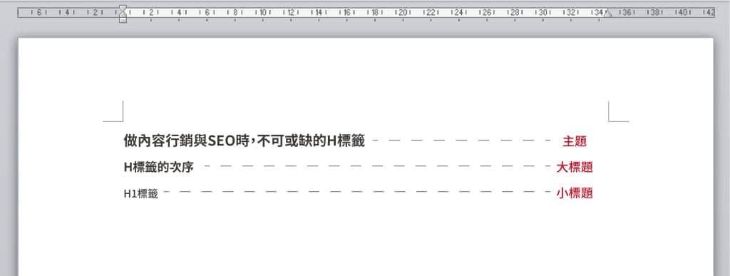 Word排版的H標籤有著各式的樣式。